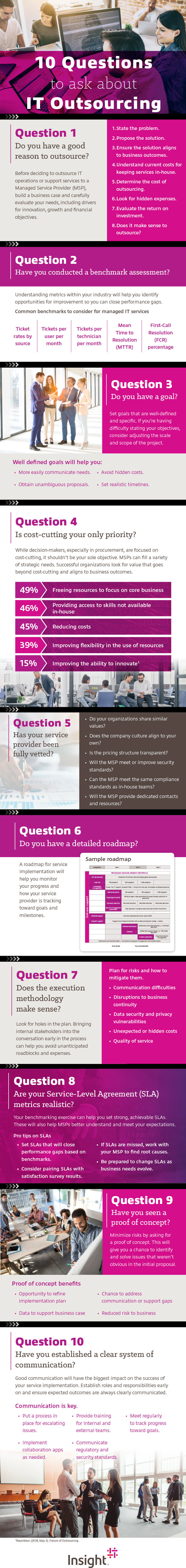 Infographic displaying 10 Questions to Ask About IT Outsourcing Translated below.