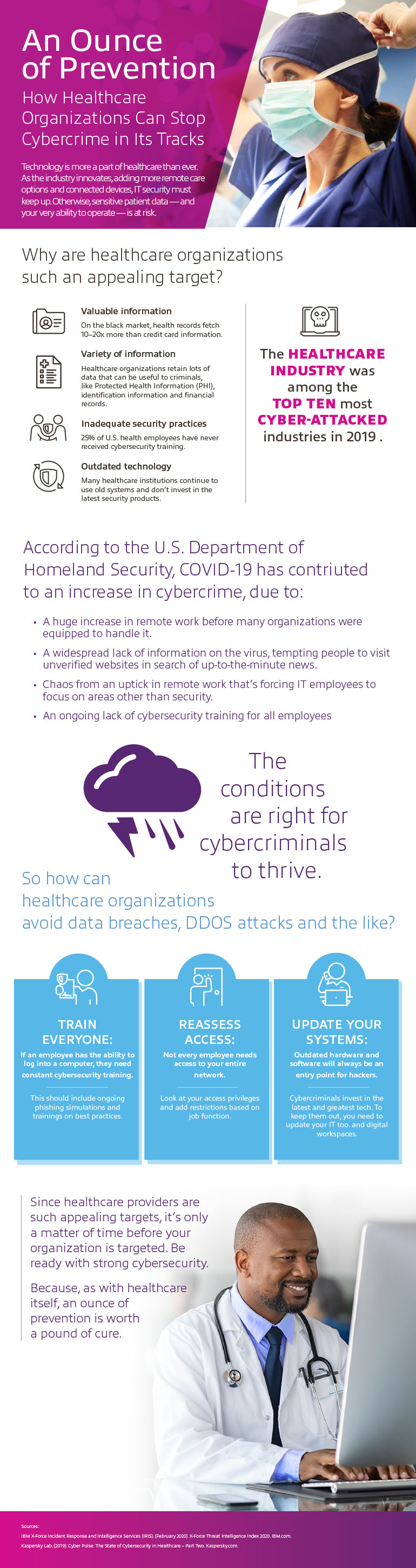 How Healthcare Organizations Can Stop Cybercrime in Its Tracks infographic