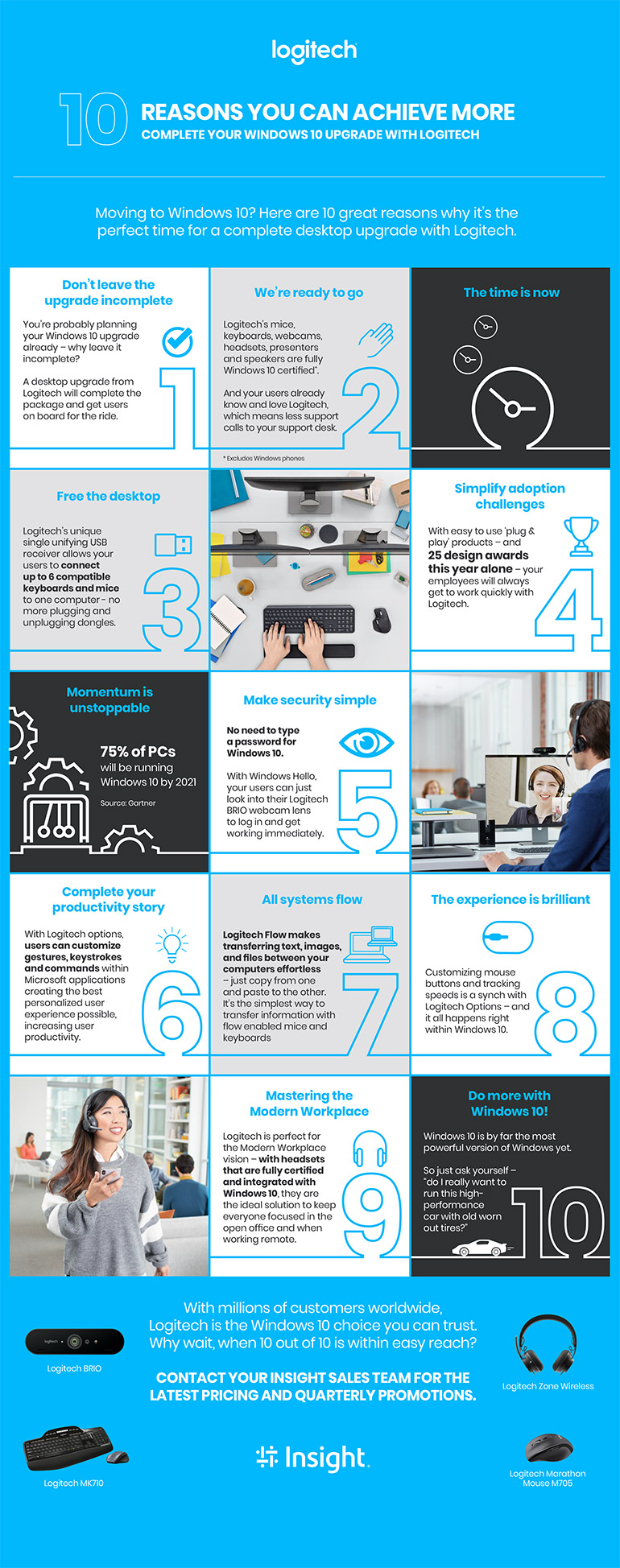10 Reasons Why Logitech Will Complete Your Windows 10 Upgrade infographic as transcribed below
