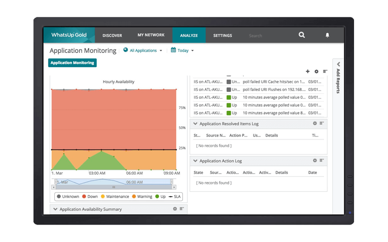 Ipswitch Application Performance Monitoring screen