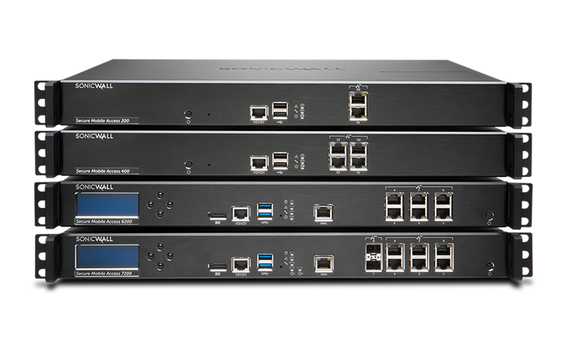 SonicWall mobile security appliance products